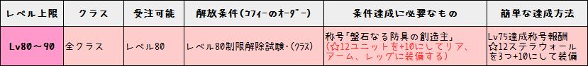 153レベル90までの道のり解説11 (2)