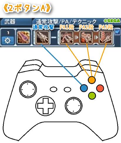 157【操作タイプ】2ボタンと3ボタンの違い2