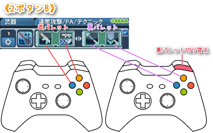 157【操作タイプ】2ボタンと3ボタンの違い3