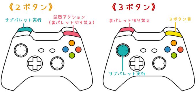 157【操作タイプ】2ボタンと3ボタンの違い5