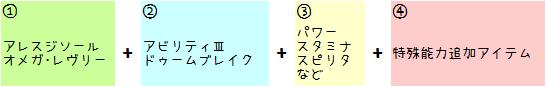 159【報酬期間】ユニット特殊能力 ~格安簡単レシピPart3~6
