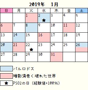 ロドス暗影カレンダー2019年1月黄
