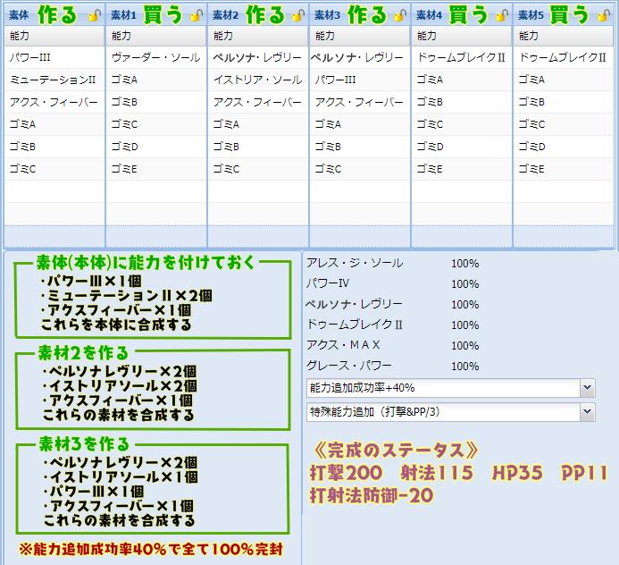 174【報酬期間】簡単!ユニットレシピまとめ3