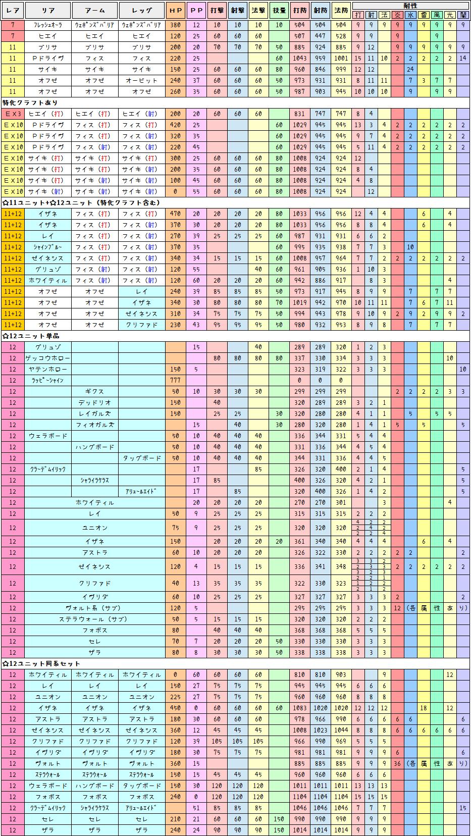 ユニット比較表2018 1109