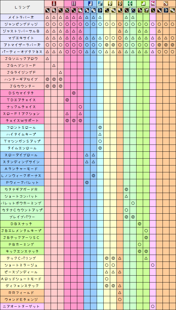 168-2☆12ユニット合成用Lリング一覧【2018最新版】2019-1-3