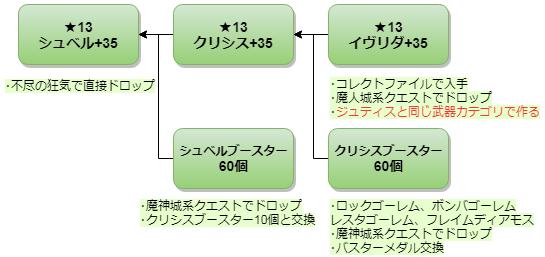 177☆15アトライクスの作り方4