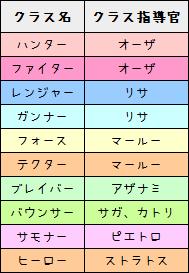 ハンターのスキルツリー【2019最新版】8