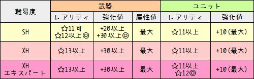 180PSO2暗黙のルールマニュアル16
