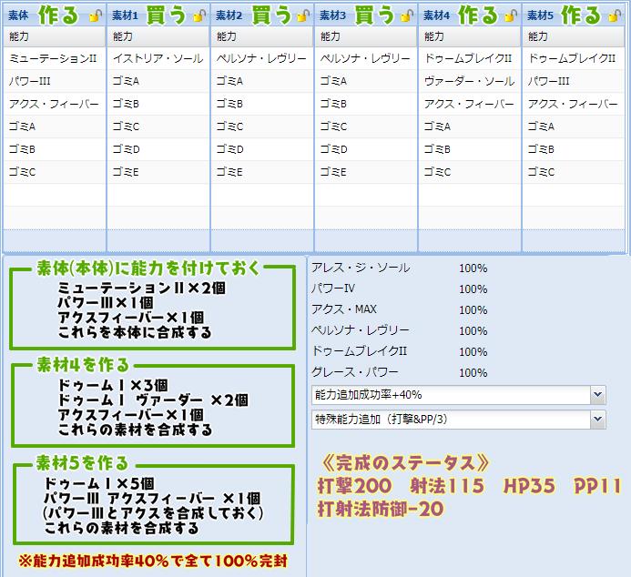 172【報酬期間】簡単!6スロ200盛りユニット7