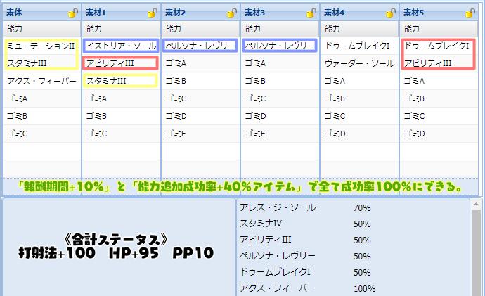 181【特殊能力】成功率ボーナス一覧表(触媒効果)6-2