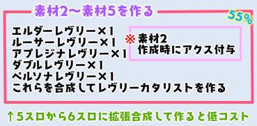 184【報酬期間】上級者向け6スロ汎用ユニット13