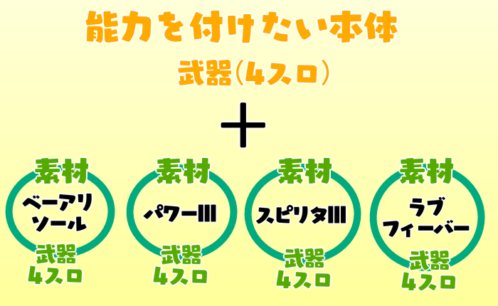 126ゼロから始める特殊能力追加講座 第2回 実践編28-4