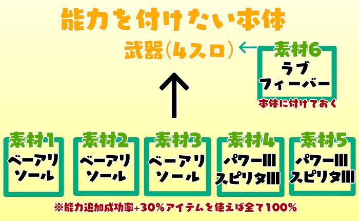 126ゼロから始める特殊能力追加講座 第2回 実践編31-2