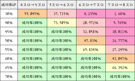 108【5分でわかる】特殊能力数を増やす方法(穴あけ方法)12