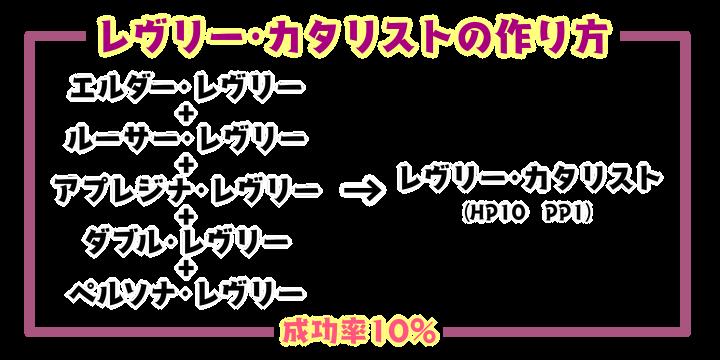 185【特殊能力】マナ・レヴリー、オメガ・メモリアの作り方2