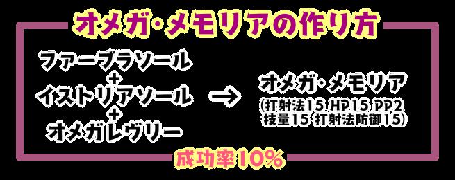 185【特殊能力】マナ・レヴリー、オメガ・メモリアの作り方3