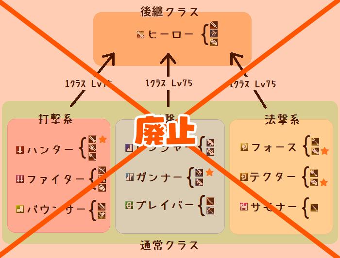 115【後継クラス】ヒーローになる方法5