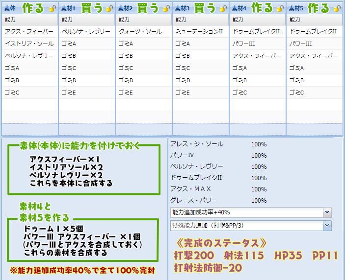 【報酬期間】汎用盛りユニット特殊能力レシピ集26