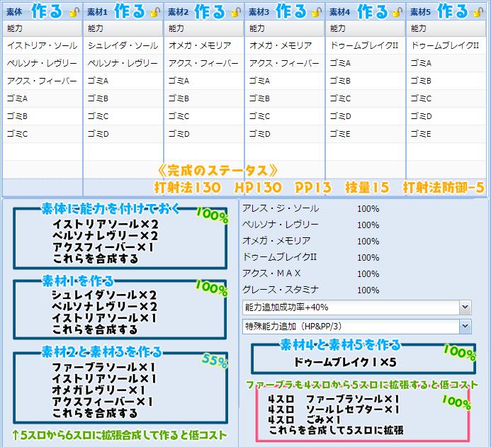 【報酬期間】汎用盛りユニット特殊能力レシピ集36