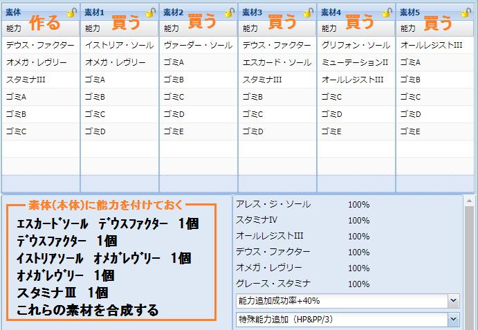 【報酬期間】HP盛りユニット特殊能力レシピ集8