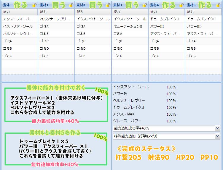 【報酬期間】火力盛りユニット特殊能力レシピ集20-3