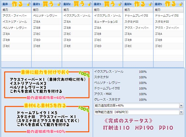 【報酬期間】HP盛りユニット特殊能力レシピ集14