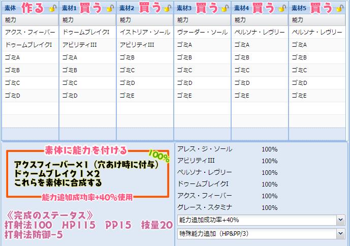 【報酬期間】PP盛りユニット特殊能力レシピ集6