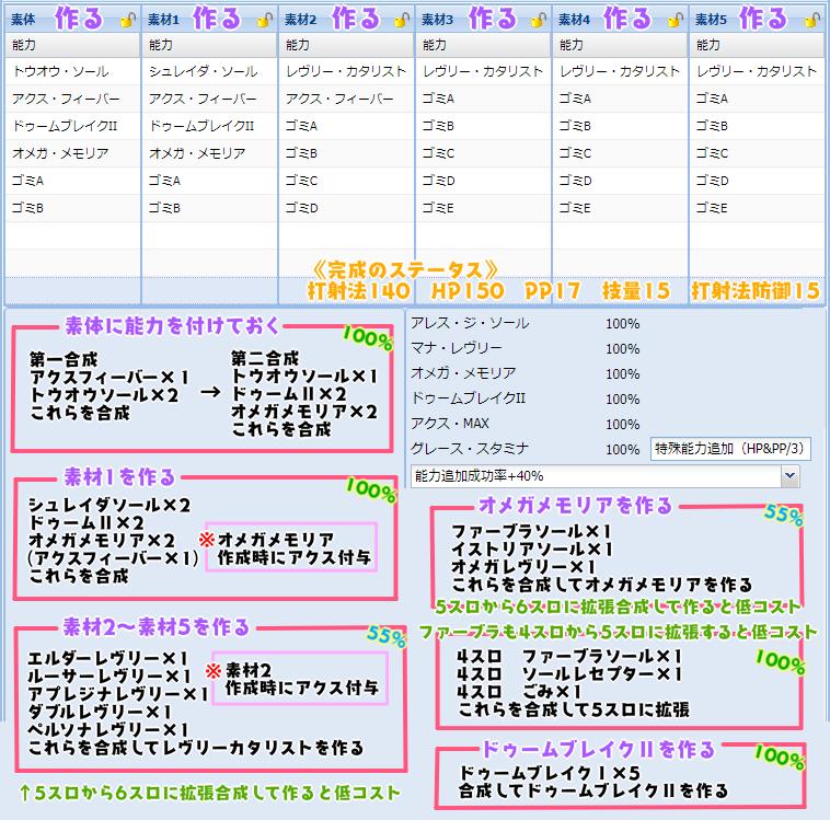 【報酬期間】PP盛りユニット特殊能力レシピ集10