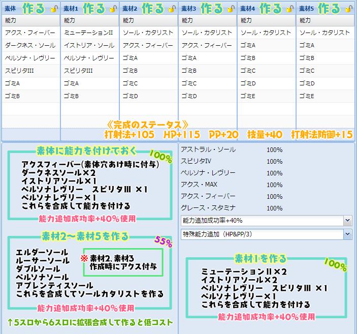 【報酬期間】PP盛りユニット特殊能力レシピ集11