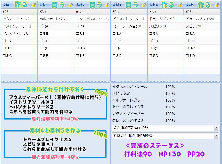 【報酬期間】PP盛りユニット特殊能力レシピ集13