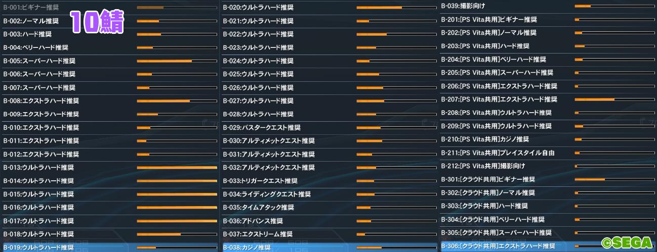 199PSO2人口調査【2019年8月】10