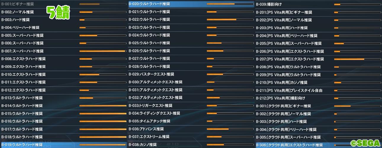 199PSO2人口調査【2019年8月】5