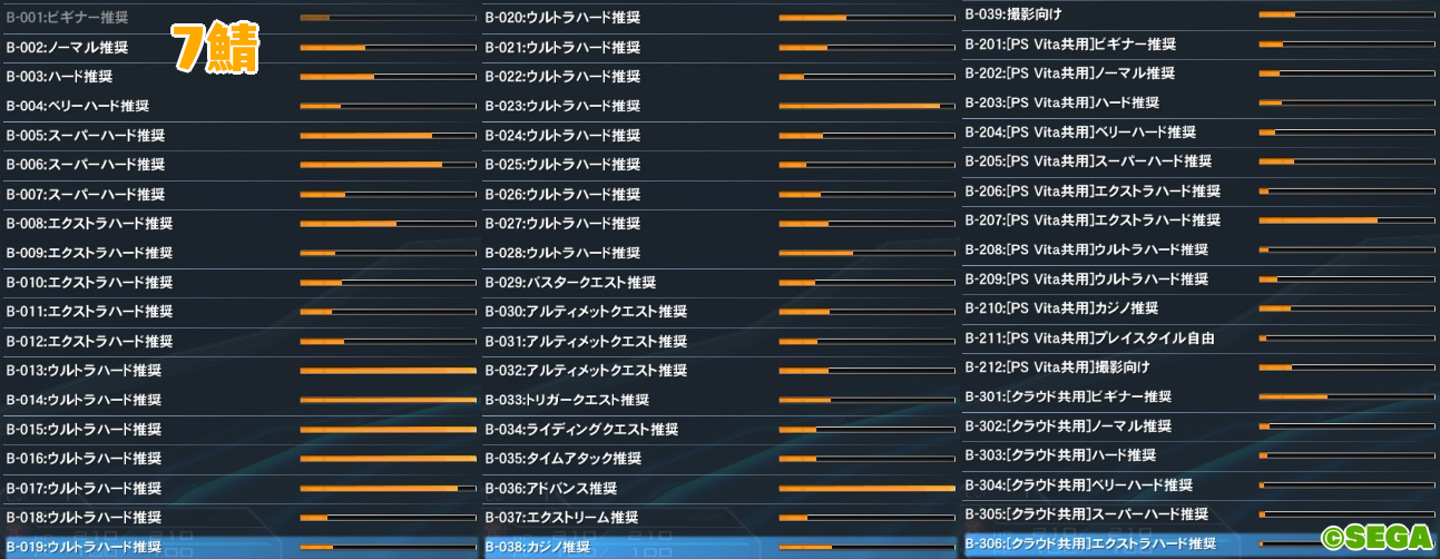 199PSO2人口調査【2019年8月】7