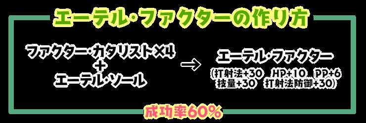 200【特殊能力】エーテル・ファクターの作り方2