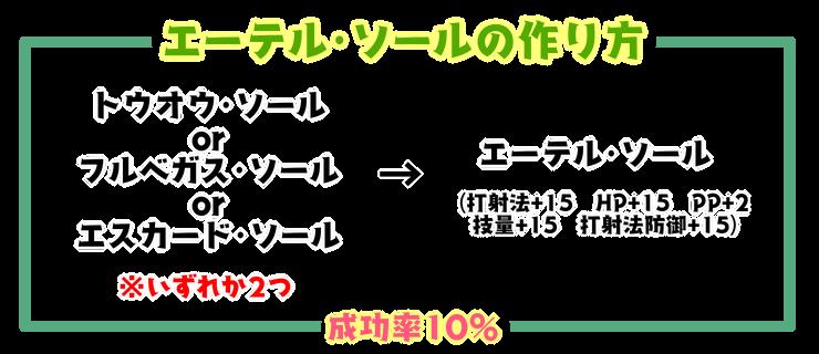200【特殊能力】エーテル・ファクターの作り方4