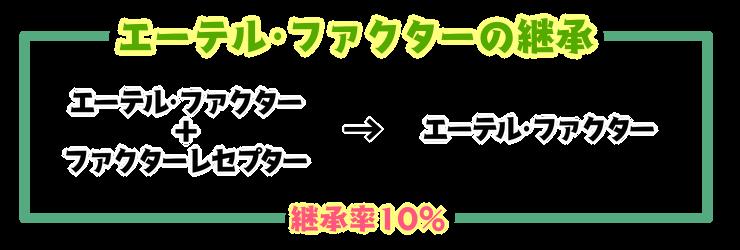200【特殊能力】エーテル・ファクターの作り方6
