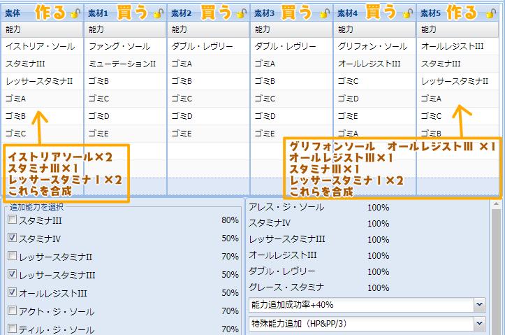 【報酬期間】HP盛りユニット特殊能力レシピ集10-2