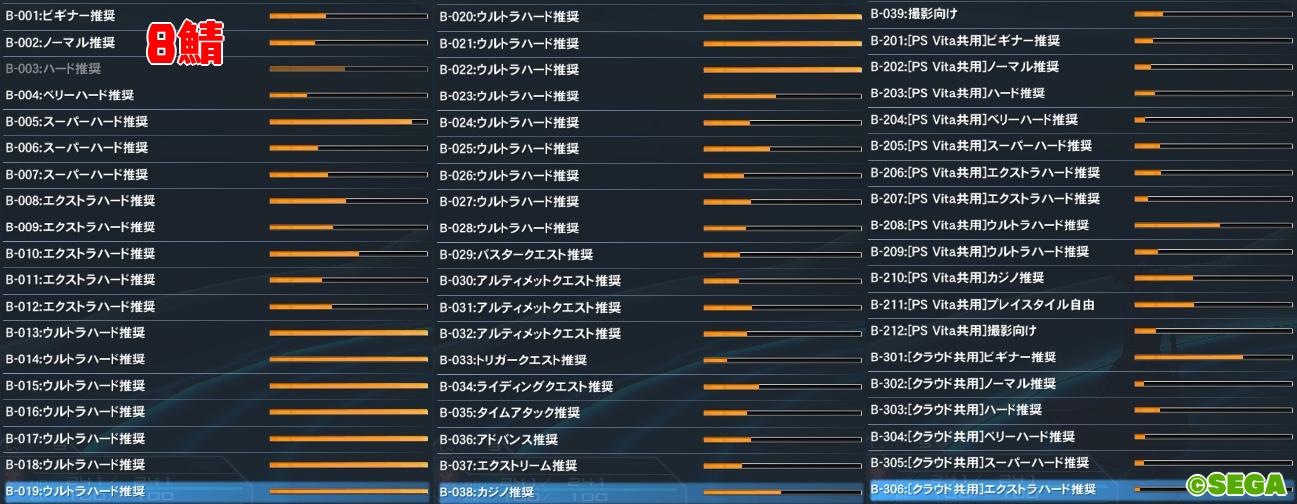 201PSO2人口調査【2019年8月生放送ブースト】8