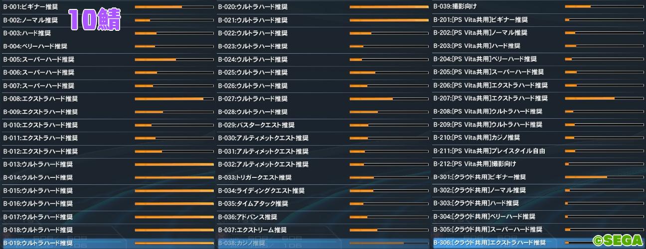 201PSO2人口調査【2019年8月生放送ブースト】10
