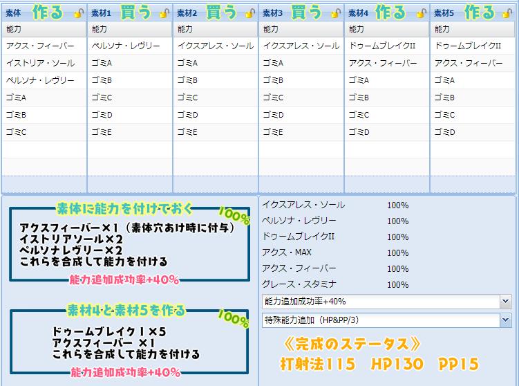 【報酬期間】汎用盛りユニット特殊能力レシピ集38