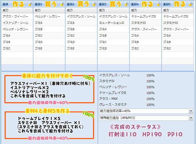 【報酬期間】汎用盛りユニット特殊能力レシピ集40