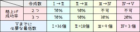 上級者向け6スロ汎用ユニットPart2-6-3
