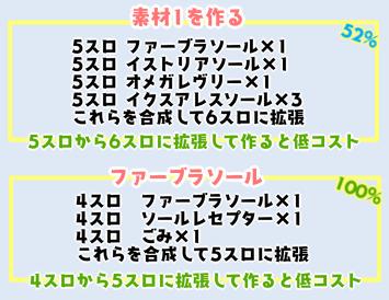 【報酬期間】☆13ユニット(SOP対応)6スロ汎用ユニット4-2