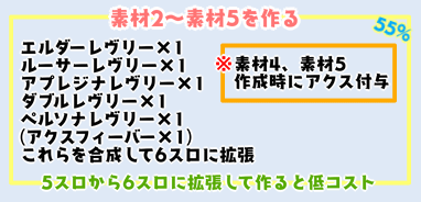 【報酬期間】☆13ユニット(SOP対応)6スロ汎用ユニット5-2