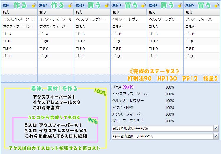 【報酬期間】汎用盛りユニット特殊能力レシピ集44