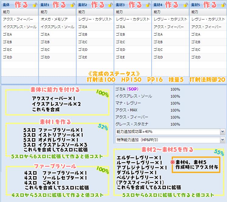 【報酬期間】PP盛りユニット特殊能力レシピ集15