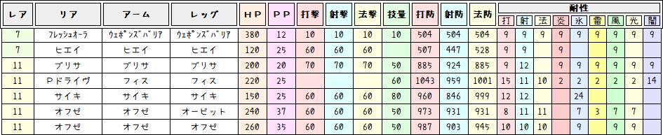 ユニット比較表2019 1003 ☆11