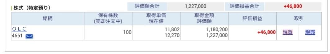 201904株式投資
