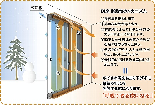 dinamic_insulation_window_20190331_02up.jpg