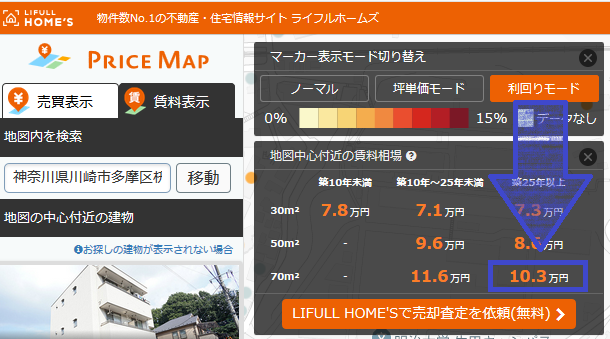 神奈川県川崎市多摩区枡形5プライスマップ1